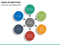 Goals and objectives PPT slide 15