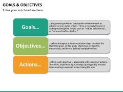 Goals and objectives PPT slide 20