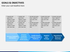 Roadmap bundle PPT slide 69
