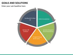 Goals & Solutions PPT slide 11