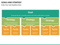 Goals and Strategy PPT slide 15