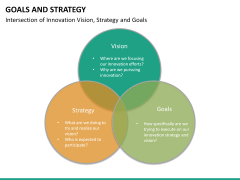 Goals and Strategy PPT slide 25