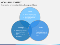 Goals and Strategy PPT slide 11