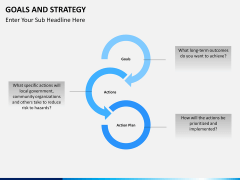 Goals and Strategy PPT slide 12