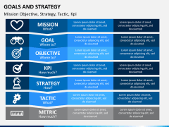 Goals and Strategy PPT slide 2