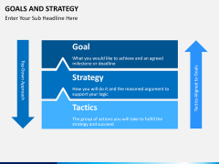 Goals and Strategy PPT slide 4