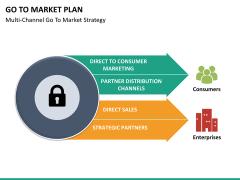 Go to market plan PPT slide 30