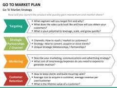 Go to market plan PPT slide 31