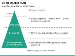 Go to market plan PPT slide 32