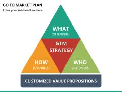 Go to market plan PPT slide 33