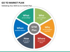Go to market plan PPT slide 22