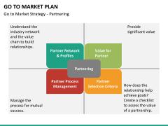 Go to market plan PPT slide 40
