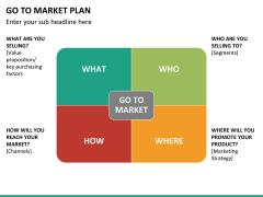 Go to market plan PPT slide 23