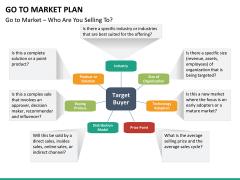Go to market plan PPT slide 27