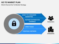 Go to market plan PPT slide 10