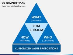 Go to market plan PPT slide 13