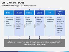 Go to market plan PPT slide 15