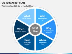 Go to market plan PPT slide 2