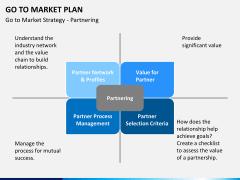 Go to market plan PPT slide 20