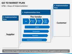 Go to market plan PPT slide 5