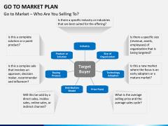 Go to market plan PPT slide 7