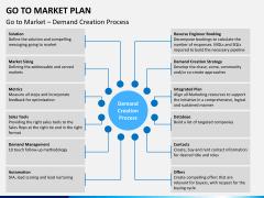 Go to market plan PPT slide 8
