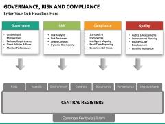 risk and compliance PPT slide 13