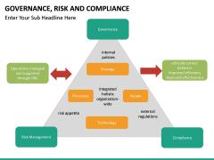 risk and compliance PPT slide 14