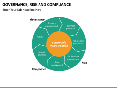 risk and compliance PPT slide 15