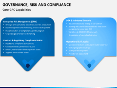 risk and compliance PPT slide 5