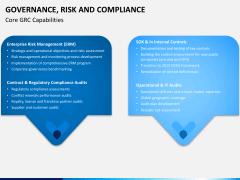 risk and compliance PPT slide 5