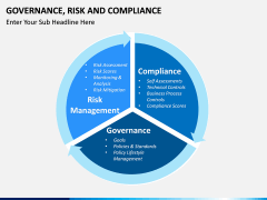 risk and compliance PPT slide 6