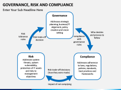 risk and compliance PPT slide 8