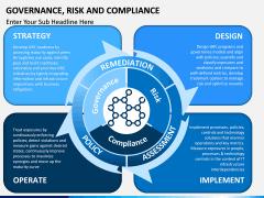 risk and compliance PPT slide 1
