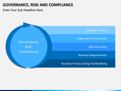 risk and compliance PPT slide 2