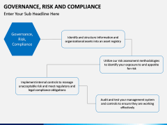 risk and compliance PPT slide 3