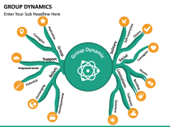 Group dynamics PPT slide 19