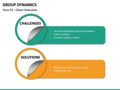 Group dynamics PPT slide 32