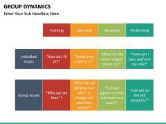Group dynamics PPT slide 24