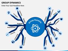 Group dynamics PPT slide 1