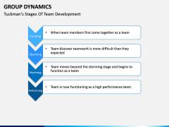 Group dynamics PPT slide 16