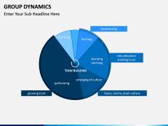 Group dynamics PPT slide 8