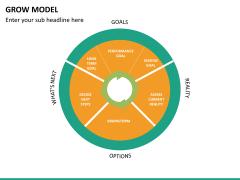Grow model PPT slide 10