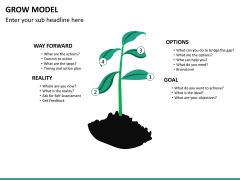 Grow model PPT slide 12