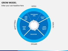 Grow model PPT slide 3