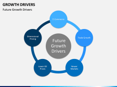 Growth Drivers PPT slide 9