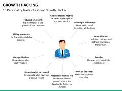 Growth hacking PPT slide 31