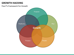 Growth hacking PPT slide 33