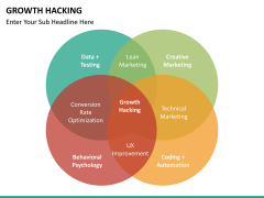 Growth hacking PPT slide 34