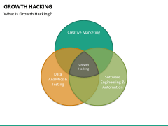 Growth hacking PPT slide 20